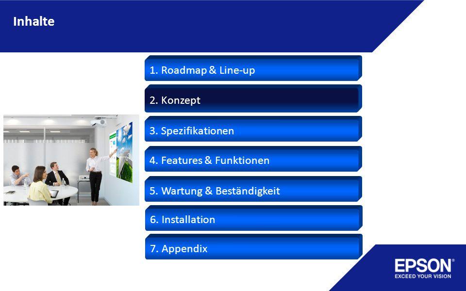 Inhalte 3.Spezifikationen 1. Roadmap & Line-up 4.