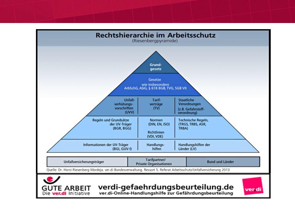 Gesetzliche Verankerung Die Verpflichtung des Unternehmers zu Arbeitssicherheit und Gesundheitsschutz resultiert aus der Reichsversicherungsordnung und ist heute im Sozialgesetzbuch VII (SGB VII) festgeschrieben.ReichsversicherungsordnungVII Gesetze, Verordnungen und Richtlinien Die deutschen Gesetze werden nun mehr fast ausschließlich durch die Umsetzung europäischer Richtlinien (internationale Harmonisierung) beeinflusst.