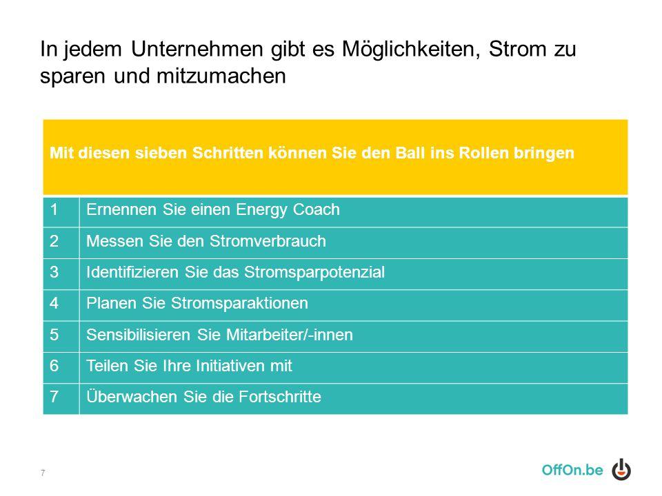 2014114_OFF ON Toolkit für Unternehmen_v.128