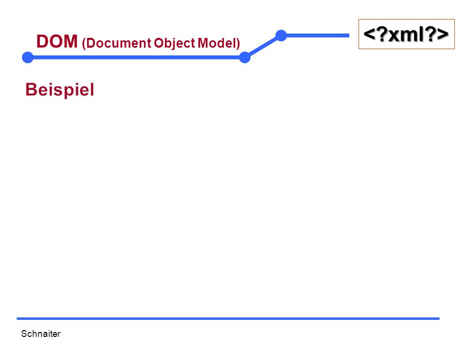 Schnaiter <?xml?> DOM (Document Object Model)