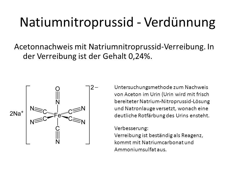Natiumnitroprussid - Verdünnung Acetonnachweis mit Natriumnitroprussid-Verreibung. In der Verreibung ist der Gehalt 0,24%. Untersuchungsmethode zum Na
