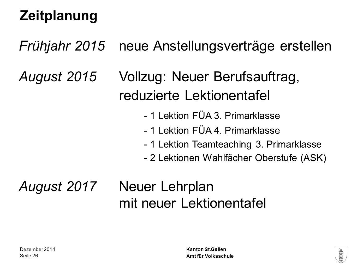 Kanton St.Gallen Zeitplanung Frühjahr 2015neue Anstellungsverträge erstellen August 2015Vollzug: Neuer Berufsauftrag, reduzierte Lektionentafel - 1 Le