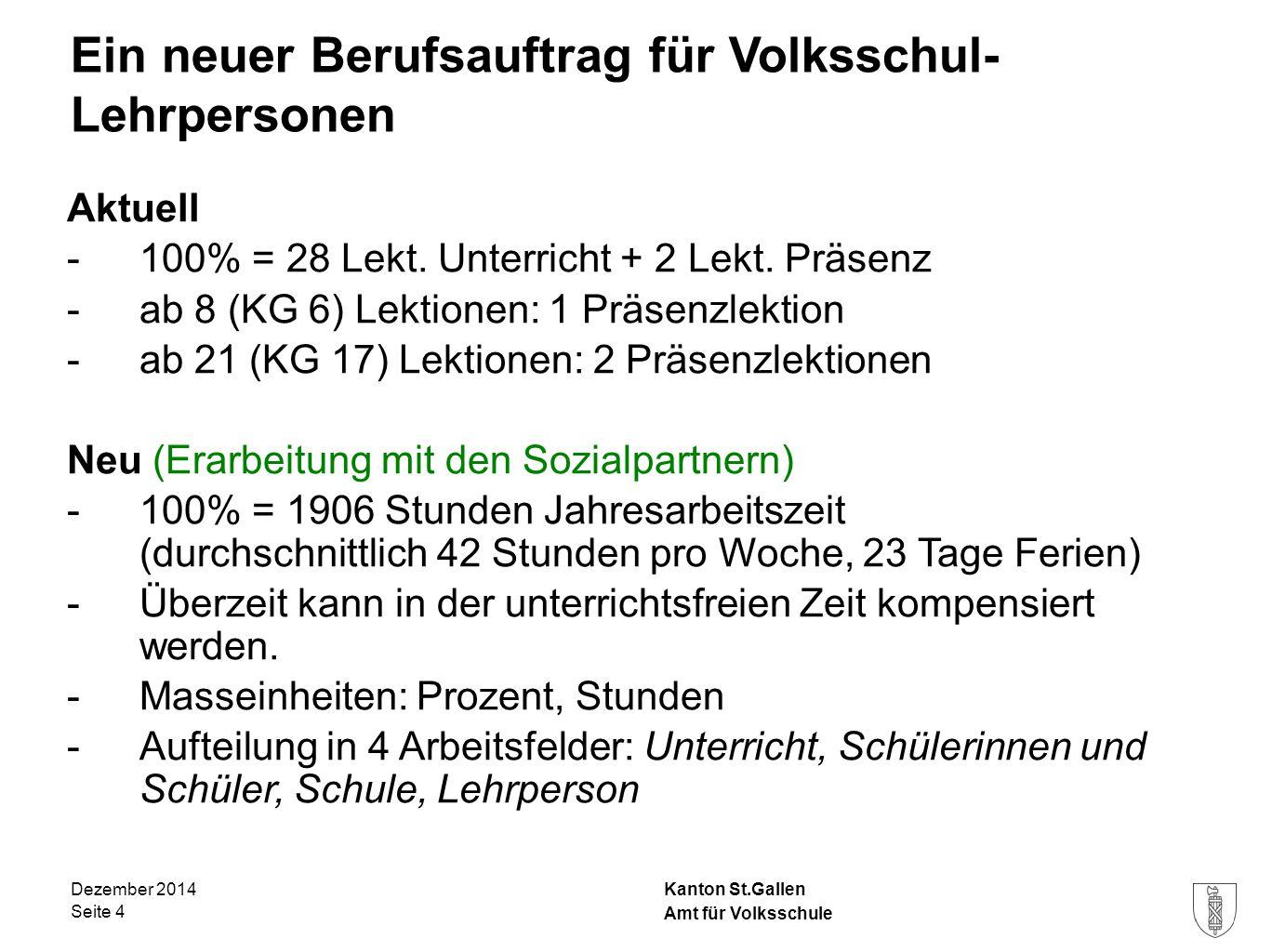 Kanton St.Gallen Ein neuer Berufsauftrag für Volksschul- Lehrpersonen Aktuell -100% = 28 Lekt. Unterricht + 2 Lekt. Präsenz -ab 8 (KG 6) Lektionen: 1