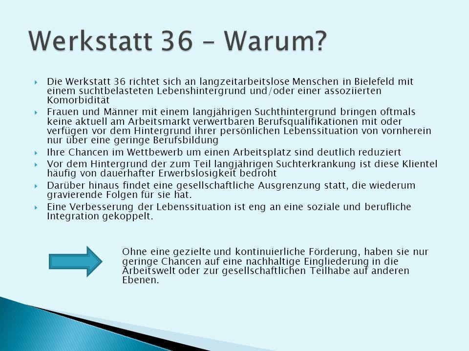  Die Werkstatt 36 richtet sich an langzeitarbeitslose Menschen in Bielefeld mit einem suchtbelasteten Lebenshintergrund und/oder einer assoziierten K