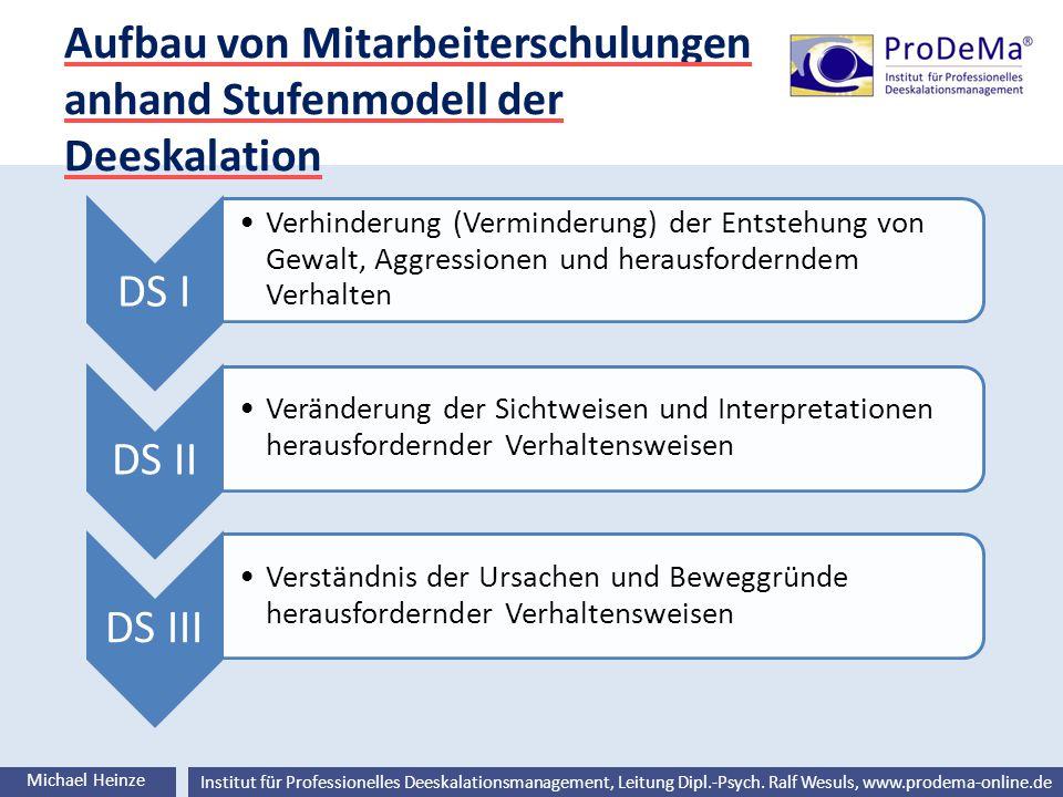Ralf Wesuls © Institut für Professionelles Deeskalationsmanagement, Leitung Dipl.-Psych. Ralf Wesuls, www.prodema-online.de Aufbau von Mitarbeiterschu