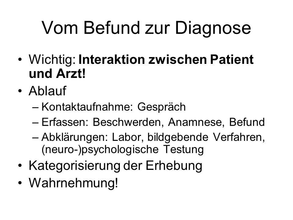 Vom Befund zur Diagnose Wichtig: Interaktion zwischen Patient und Arzt! Ablauf –Kontaktaufnahme: Gespräch –Erfassen: Beschwerden, Anamnese, Befund –Ab