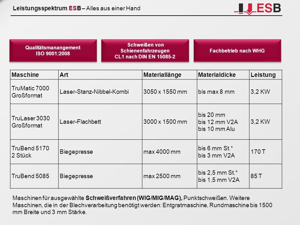 Leistungsspektrum ESB – Alles aus einer Hand Qualitätsmanangement ISO 9001:2008 Qualitätsmanangement ISO 9001:2008 Schweißen von Schienenfahrzeugen CL