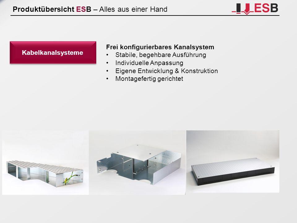 Produktübersicht ESB – Alles aus einer Hand Kabelkanalsysteme Frei konfigurierbares Kanalsystem Stabile, begehbare Ausführung Individuelle Anpassung E