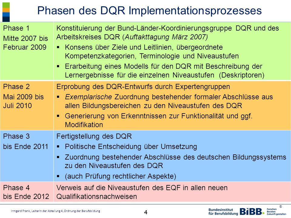 ® Phasen des DQR Implementationsprozesses Phase 1 Mitte 2007 bis Februar 2009 Konstituierung der Bund-Länder-Koordinierungsgruppe DQR und des Arbeitsk