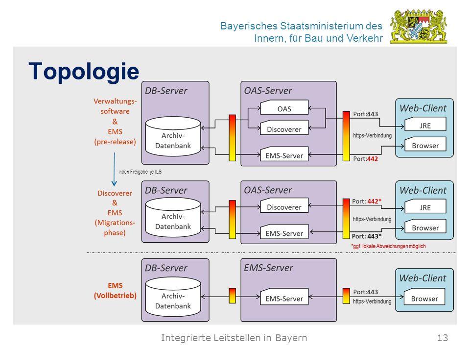 Bayerisches Staatsministerium des Innern, für Bau und Verkehr Topologie Integrierte Leitstellen in Bayern13 nach Freigabe je ILS