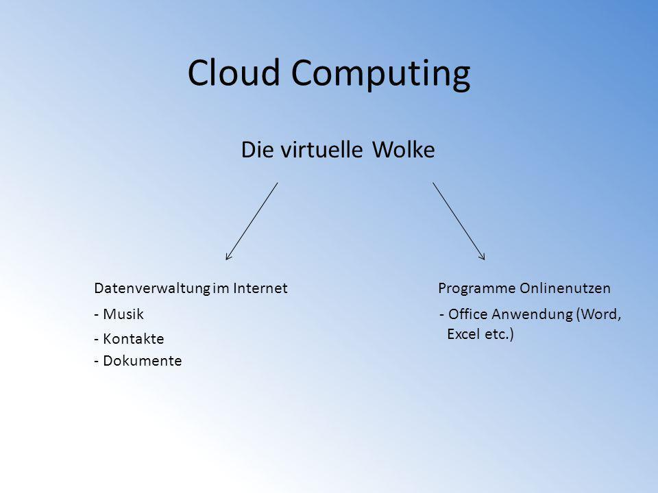 Die virtuelle Wolke Datenverwaltung im InternetProgramme Onlinenutzen - Musik - Kontakte - Dokumente - Office Anwendung (Word, Excel etc.)