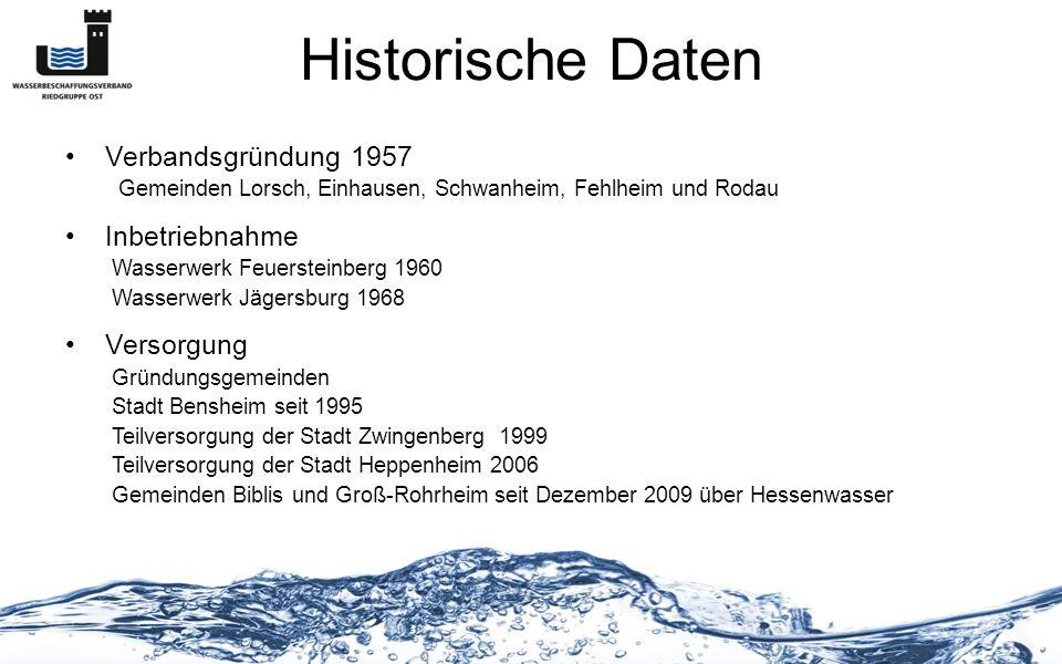 Historische Daten Verbandsgründung 1957 Gemeinden Lorsch, Einhausen, Schwanheim, Fehlheim und Rodau Inbetriebnahme Wasserwerk Feuersteinberg 1960 Wass