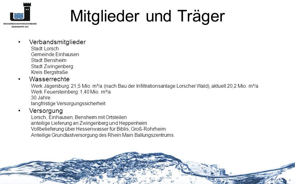 Mitglieder und Träger Verbandsmitglieder Stadt Lorsch Gemeinde Einhausen Stadt Bensheim Stadt Zwingenberg Kreis Bergstraße Wasserrechte Werk Jägersbur