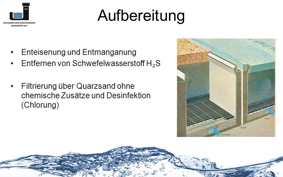 Aufbereitung Enteisenung und Entmanganung Entfernen von Schwefelwasserstoff H ₂ S Filtrierung über Quarzsand ohne chemische Zusätze und Desinfektion (