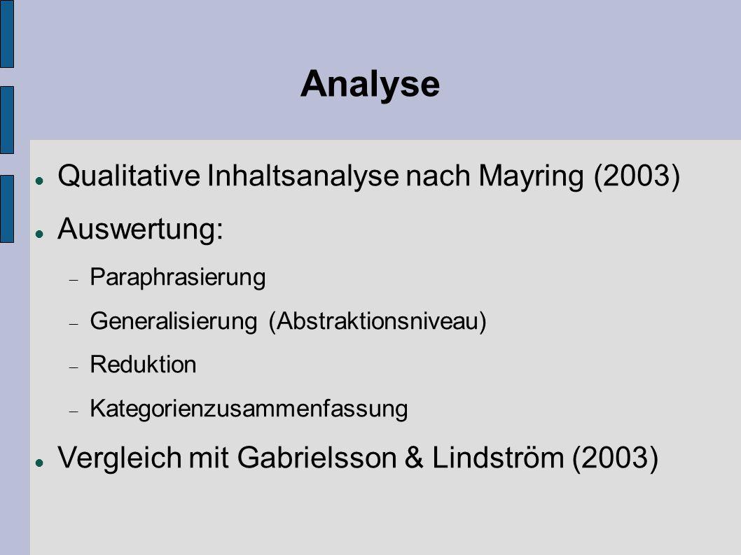 Analyse Qualitative Inhaltsanalyse nach Mayring (2003) Auswertung:  Paraphrasierung  Generalisierung (Abstraktionsniveau)  Reduktion  Kategorien