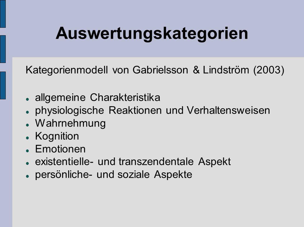 Auswertungskategorien Kategorienmodell von Gabrielsson & Lindström (2003) allgemeine Charakteristika physiologische Reaktionen und Verhaltensweisen W