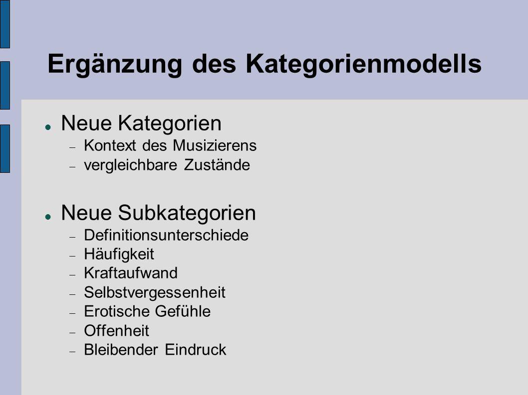 Ergänzung des Kategorienmodells Neue Kategorien  Kontext des Musizierens  vergleichbare Zustände Neue Subkategorien  Definitionsunterschiede  Häuf