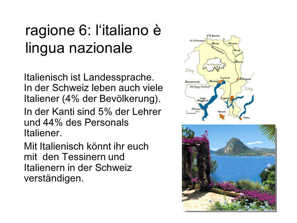 ragione 6: l'italiano è lingua nazionale Italienisch ist Landessprache. In der Schweiz leben auch viele Italiener (4% der Bevölkerung). In der Kanti s
