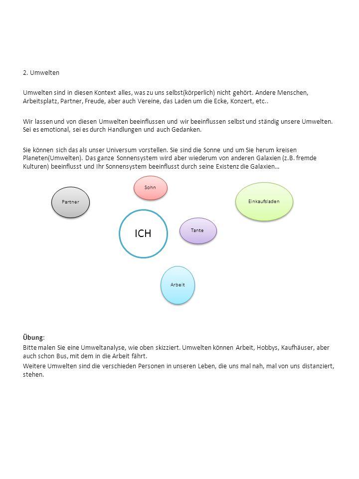 Kapitel III.Obiges Verhaltenskreuz entspricht den vier OK/OK- Grundpositionen.