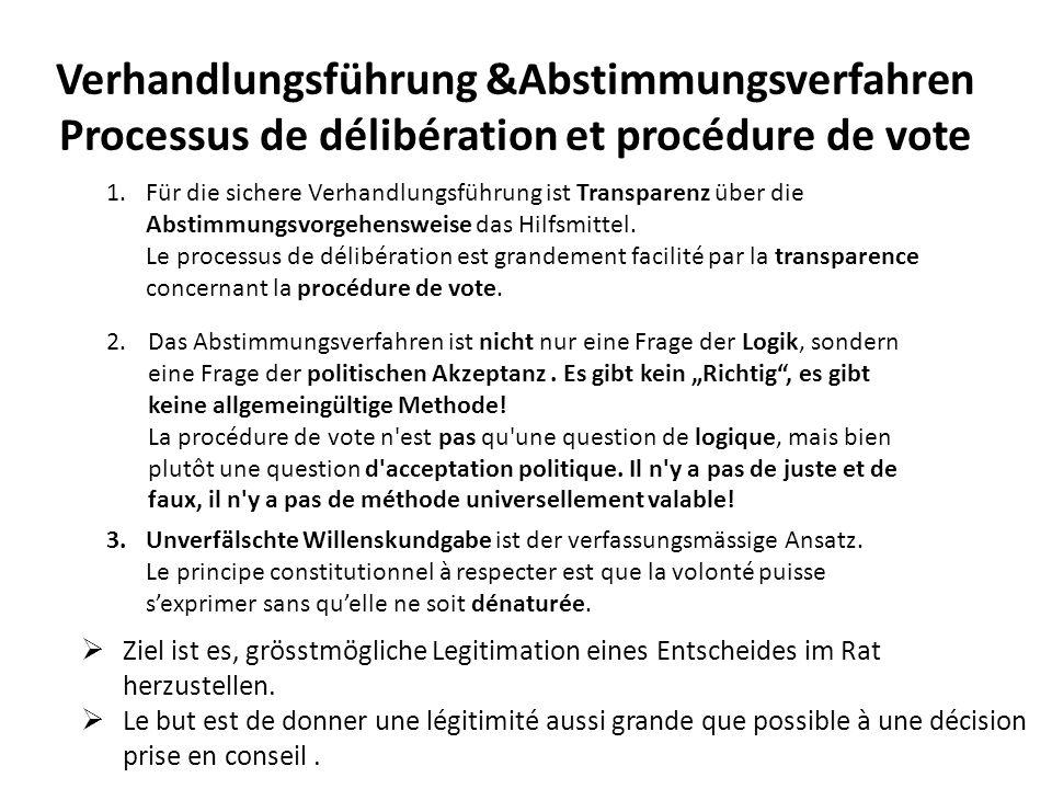 Verhandlungsführung &Abstimmungsverfahren Processus de délibération et procédure de vote 2.Das Abstimmungsverfahren ist nicht nur eine Frage der Logik, sondern eine Frage der politischen Akzeptanz.