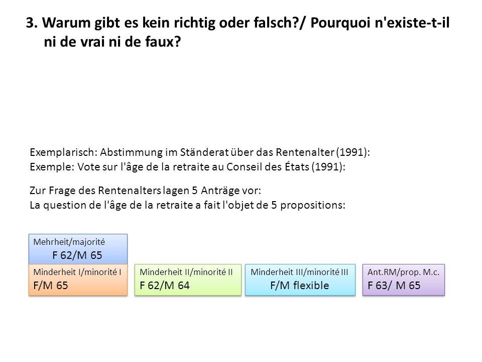 Inhaltliche Ordnung der Anträge/Ordre des propositions du point de vue de leur contenu: F 62/M 65 F 62/M 64 F 63/ M 65 F/M 65 F/M flexible