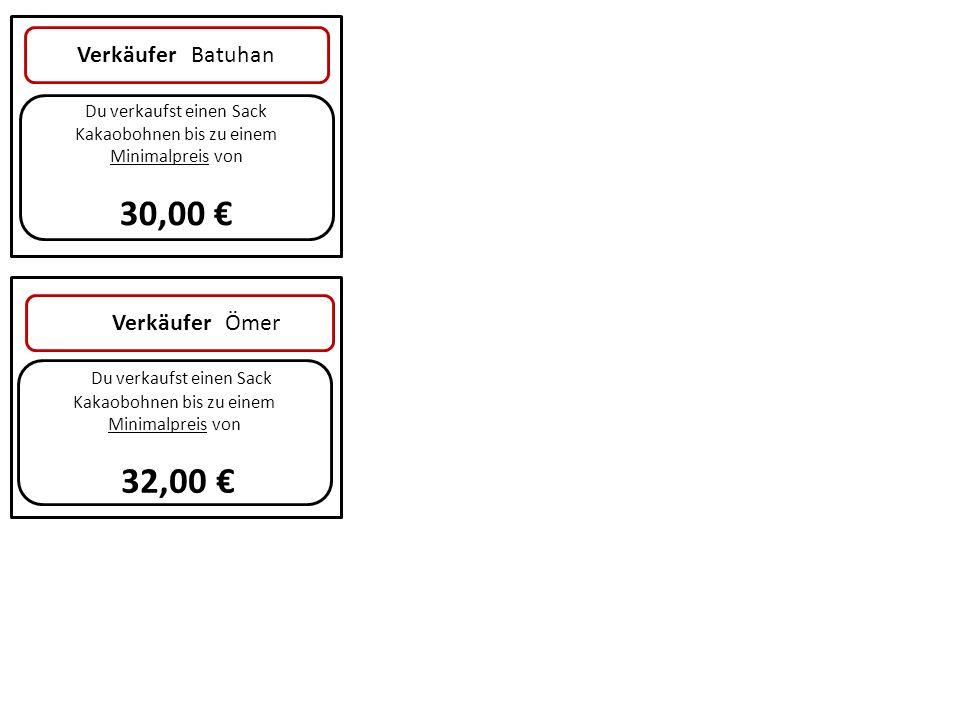 Verkäufer Batuhan VerVerkäufer Ömer Du verkaufst einen Sack Kakaobohnen bis zu einem Minimalpreis von 30,00 € r Du verkaufst einen Sack Kakaobohnen bis zu einem Minimalpreis von 32,00 €