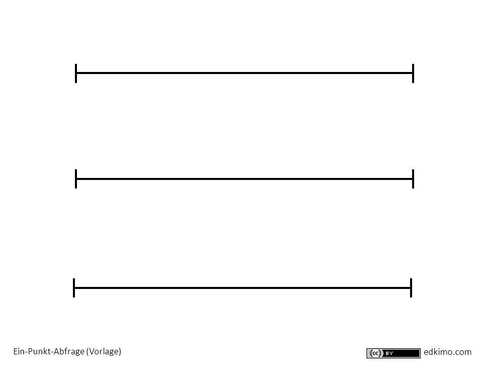 Ein-Punkt-Abfrage (Vorlage) edkimo.com