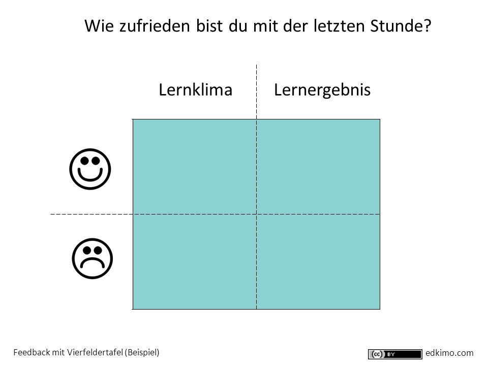 LernergebnisLernklima Wie zufrieden bist du mit der letzten Stunde? Feedback mit Vierfeldertafel (Beispiel) edkimo.com
