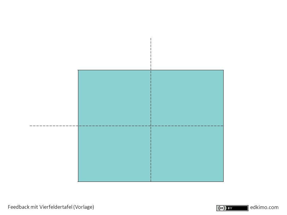 Feedback mit Vierfeldertafel (Vorlage) edkimo.com