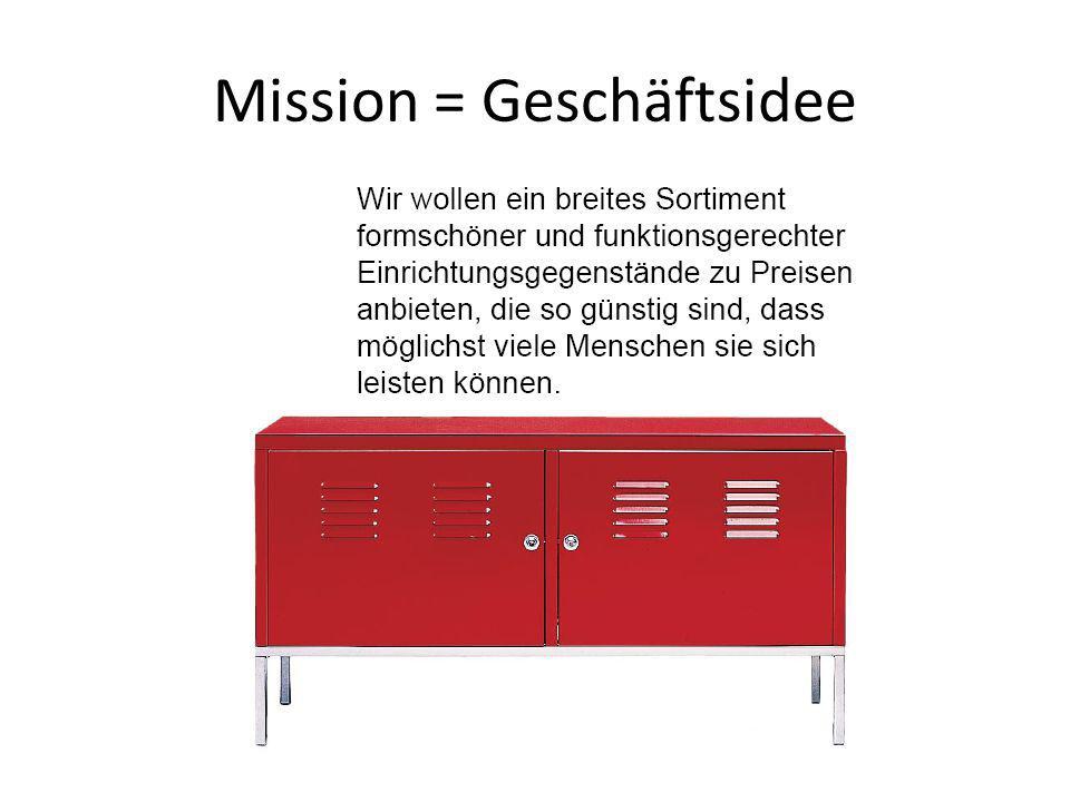 Mission = Geschäftsidee