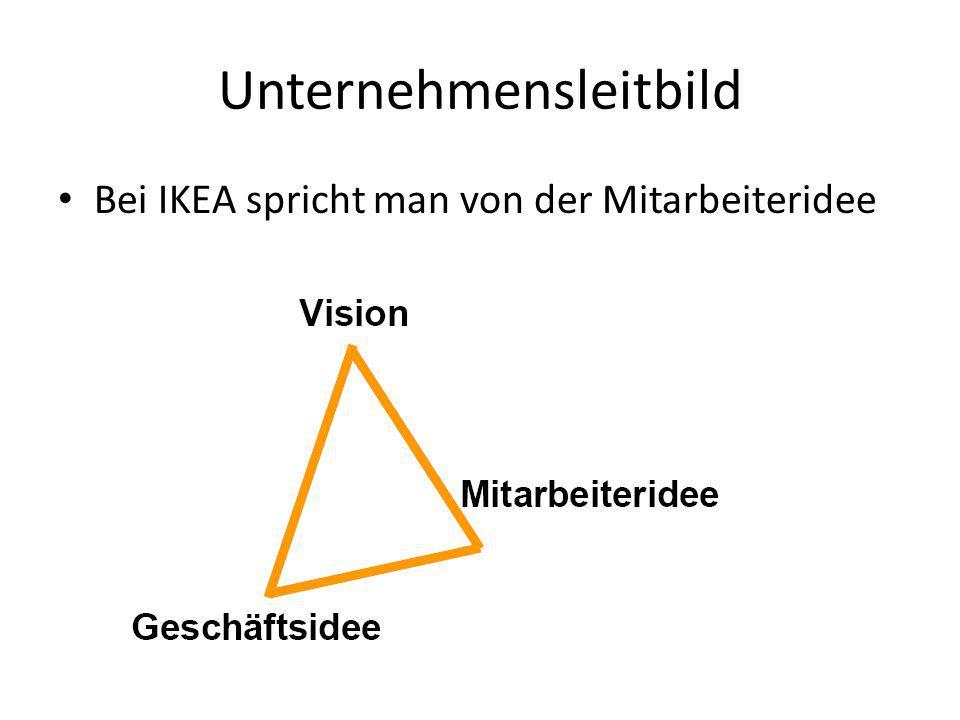 Unternehmensleitbild Bei IKEA spricht man von der Mitarbeiteridee
