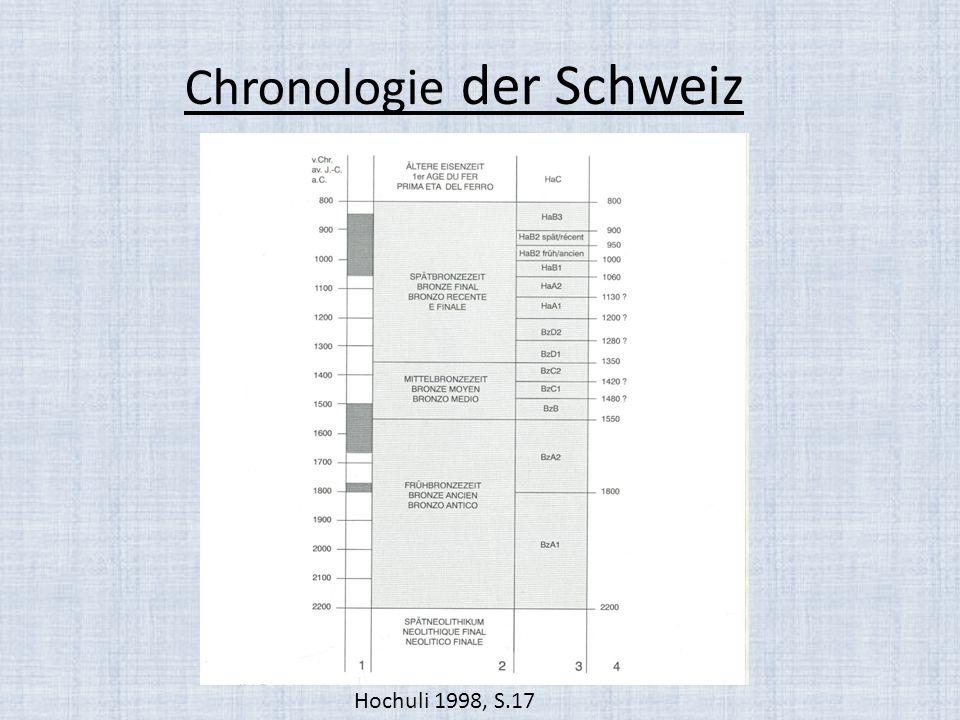 Von der Glockenbecherkultur bis zur späten Bronzezeit Glockenbecherkultur Übergang: Jungsteinzeit – Bronzezeit (2500-2200 v.