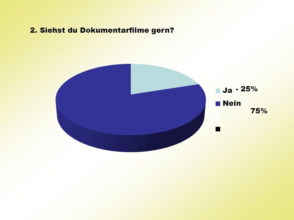 2. Siehst du Dokumentarfilme gern? - 25% 75%