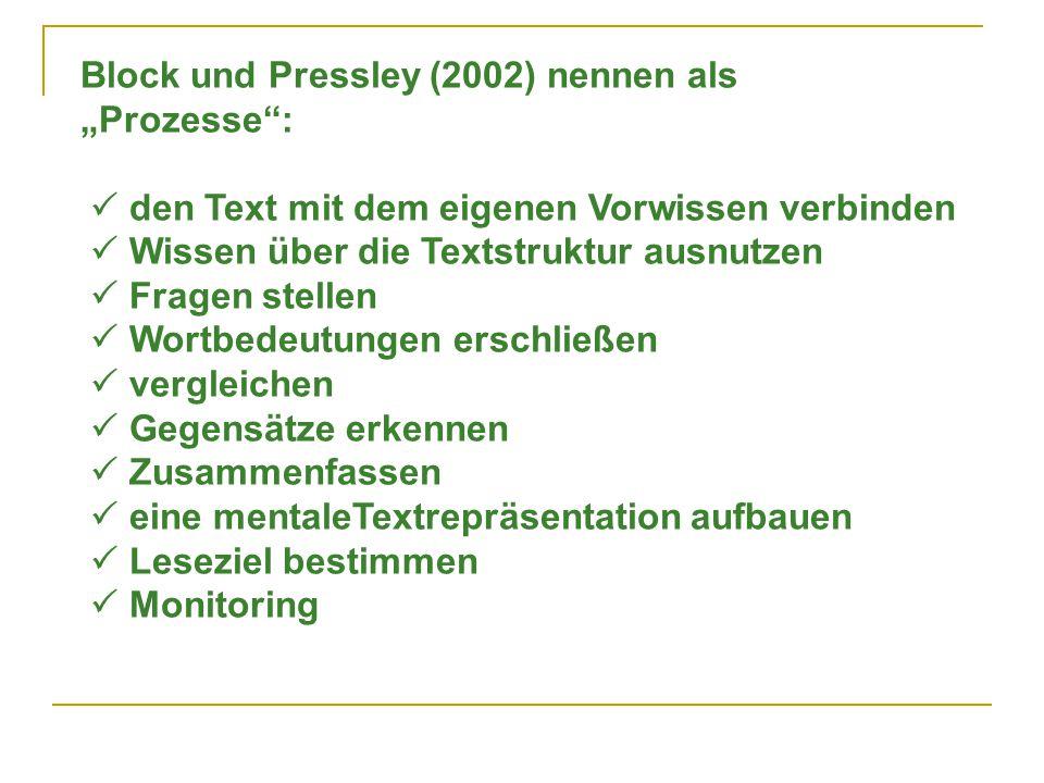 """Block und Pressley (2002) nennen als """"Prozesse :  den Text mit dem eigenen Vorwissen verbinden  Wissen über die Textstruktur ausnutzen  Fragen stellen  Wortbedeutungen erschließen  vergleichen  Gegensätze erkennen  Zusammenfassen  eine mentaleTextrepräsentation aufbauen  Leseziel bestimmen  Monitoring"""