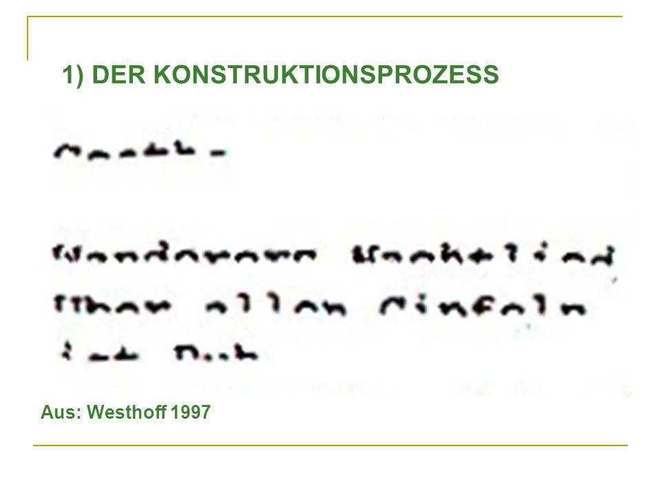 Aus: Westhoff 1997 1) DER KONSTRUKTIONSPROZESS