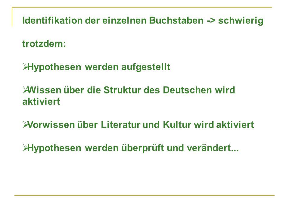 Identifikation der einzelnen Buchstaben -> schwierig trotzdem:  Hypothesen werden aufgestellt  Wissen über die Struktur des Deutschen wird aktiviert  Vorwissen über Literatur und Kultur wird aktiviert  Hypothesen werden überprüft und verändert...