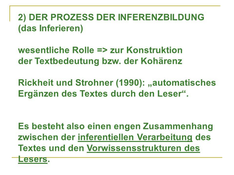 2) DER PROZESS DER INFERENZBILDUNG (das Inferieren) wesentliche Rolle => zur Konstruktion der Textbedeutung bzw.
