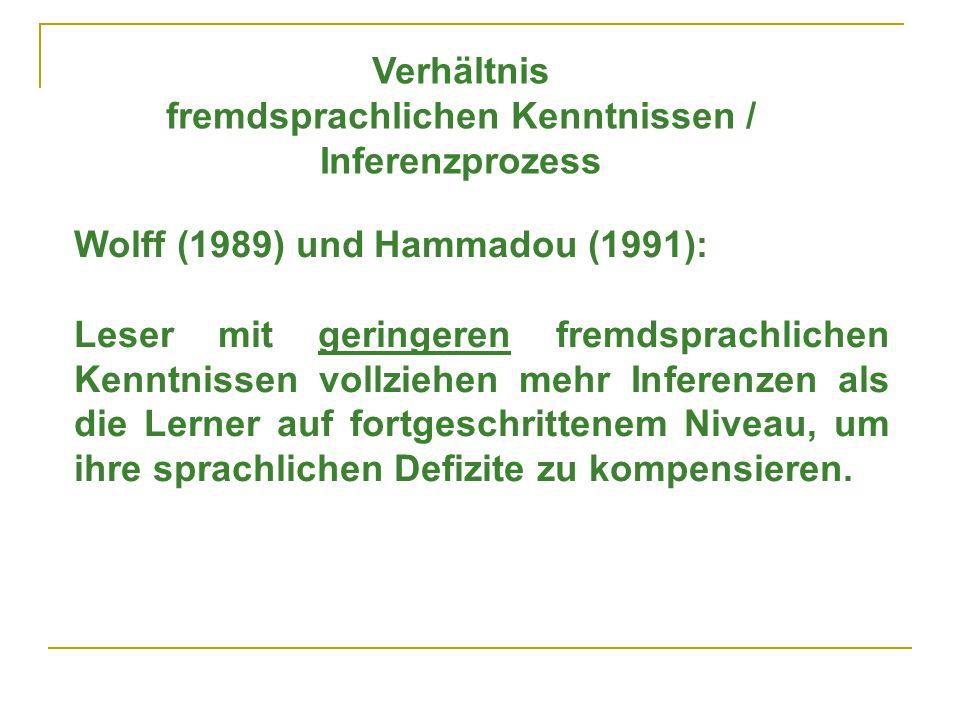 Wolff (1989) und Hammadou (1991): Leser mit geringeren fremdsprachlichen Kenntnissen vollziehen mehr Inferenzen als die Lerner auf fortgeschrittenem Niveau, um ihre sprachlichen Defizite zu kompensieren.