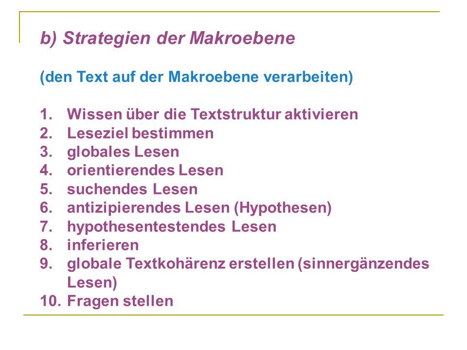 b) Strategien der Makroebene (den Text auf der Makroebene verarbeiten) 1.Wissen über die Textstruktur aktivieren 2.Leseziel bestimmen 3.globales Lesen 4.orientierendes Lesen 5.suchendes Lesen 6.antizipierendes Lesen (Hypothesen) 7.hypothesentestendes Lesen 8.inferieren 9.globale Textkohärenz erstellen (sinnergänzendes Lesen) 10.Fragen stellen