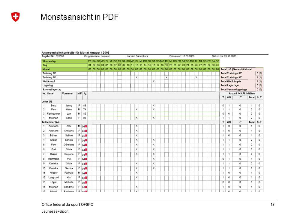 18 Office fédéral du sport OFSPO Jeunesse+Sport Monatsansicht in PDF