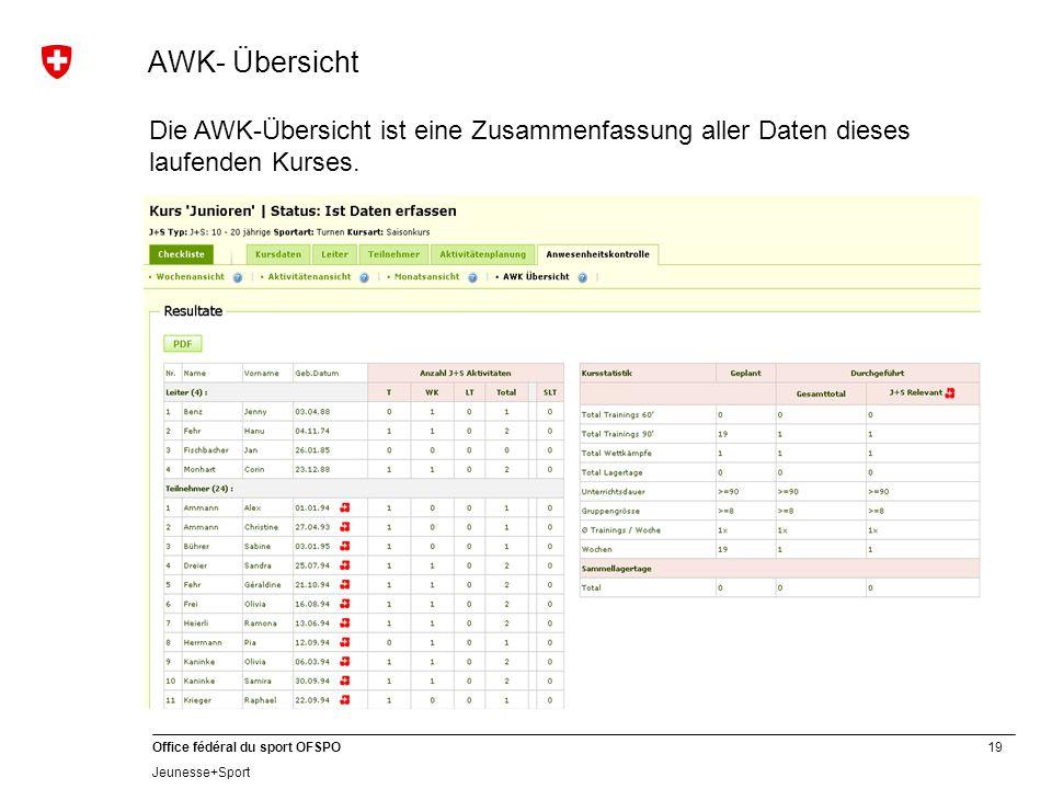 19 Office fédéral du sport OFSPO Jeunesse+Sport Die AWK-Übersicht ist eine Zusammenfassung aller Daten dieses laufenden Kurses.