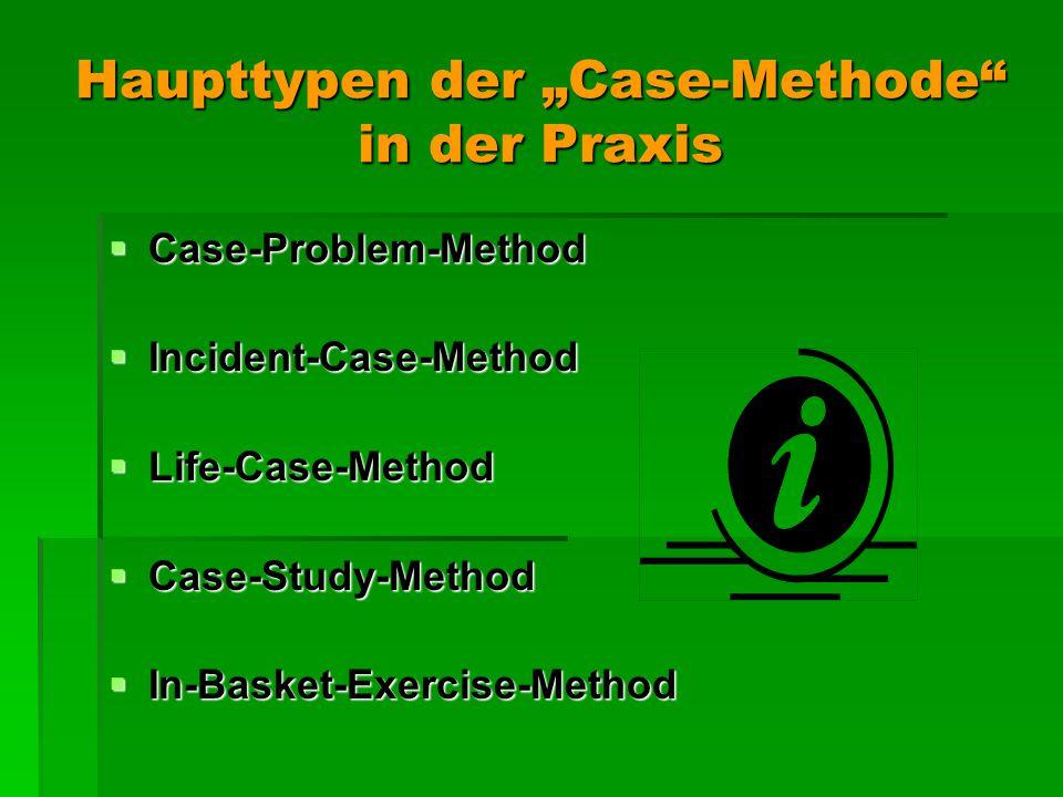 "Haupttypen der ""Case-Methode in der Praxis  Case-Problem-Method  Incident-Case-Method  Life-Case-Method  Case-Study-Method  In-Basket-Exercise-Method"