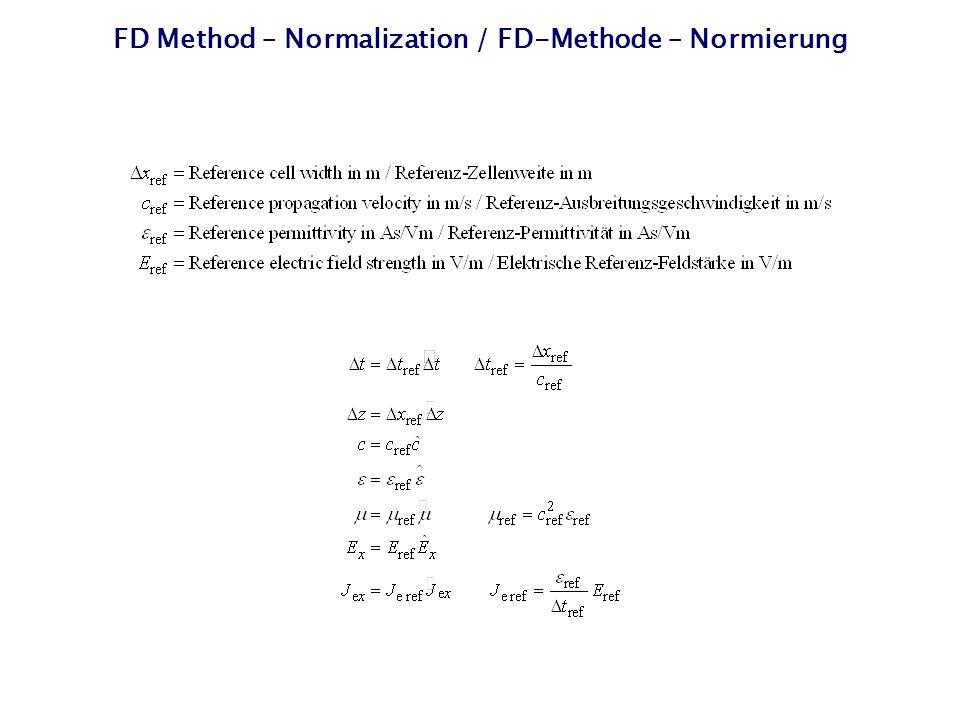 FD Method – Normalization / FD-Methode – Normierung