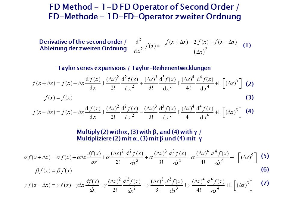 FD Method - 1-D FD Operator of Second Order / FD-Methode - 1D-FD-Operator zweiter Ordnung Add Equations (5)-(7) / Addiere die Gleichungen (5)-(7)