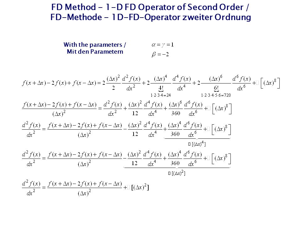 FD Solution of the 1-D Wave Equation / FD-Lösung der 1D Wellengleichung 1-D wave equation / 1D Wellengleichung Causality / Kausalität Initial condition / Anfangsbedingung Boundary condition for a perfectly electrically conducting (PEC) material / Randbedingung für ein ideal elektrisch leitendes Material Hyperbolic initial- boundary-value problem / Hyperbolisches Anfangs-Randwert- Problem