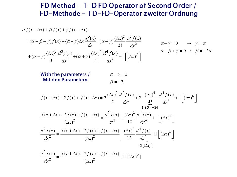 FD Method - 1-D FD Operator of Second Order / FD-Methode - 1D-FD-Operator zweiter Ordnung With the parameters / Mit den Parametern
