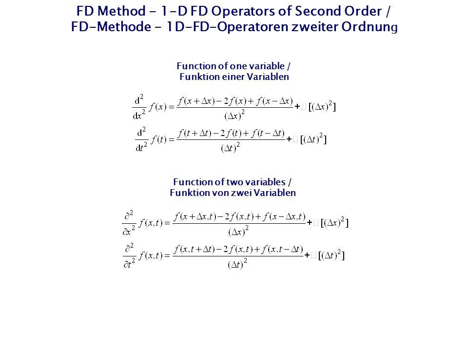 FD Method - 1-D FD Operators of Second Order / FD-Methode - 1D-FD-Operatoren zweiter Ordnun g Function of one variable / Funktion einer Variablen Func