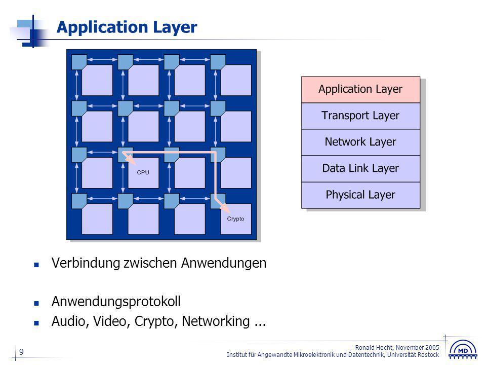 9 Ronald Hecht, November 2005 Institut für Angewandte Mikroelektronik und Datentechnik, Universität Rostock Application Layer Verbindung zwischen Anwe