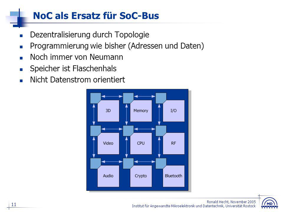 11 Ronald Hecht, November 2005 Institut für Angewandte Mikroelektronik und Datentechnik, Universität Rostock NoC als Ersatz für SoC-Bus Dezentralisier