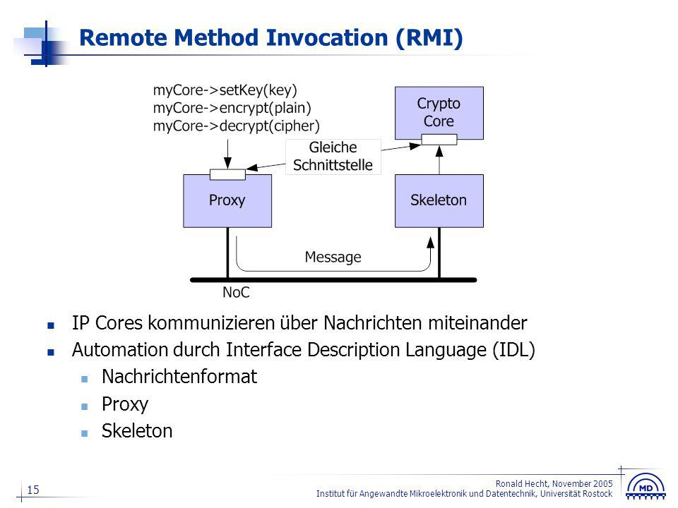 15 Ronald Hecht, November 2005 Institut für Angewandte Mikroelektronik und Datentechnik, Universität Rostock Remote Method Invocation (RMI) IP Cores k